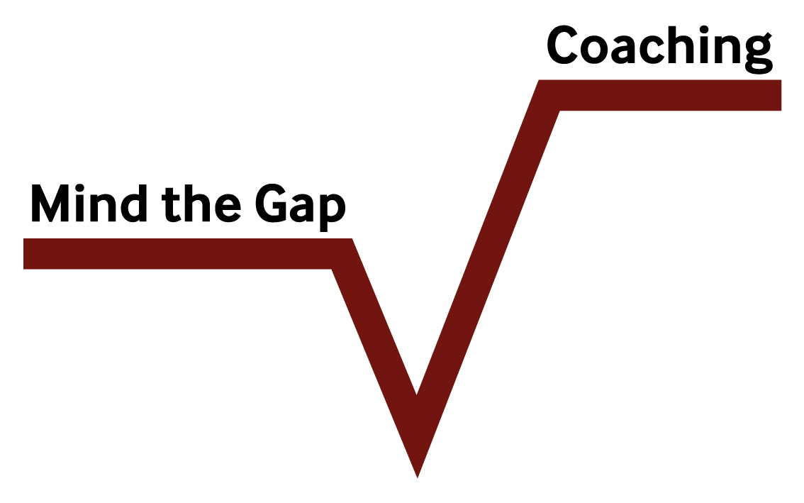 Mind the Gap Coaching