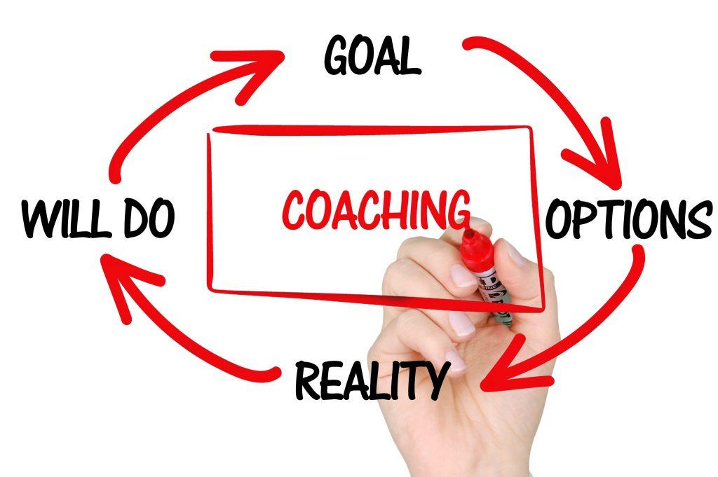Individuele coachtechnieken voor jouw unieke situatie